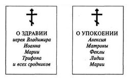 Правила транскрибирования русских слов